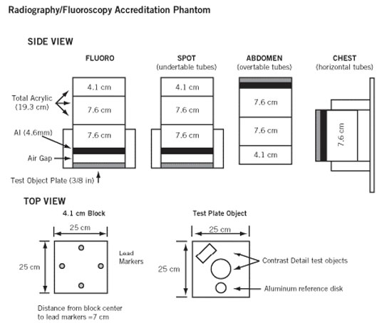 Accreditation quality control phantom cirs 903 radiography cirs 903 side view diagram ccuart Gallery
