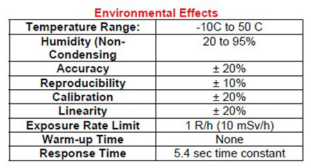 4007A Survey Meter Environmental Effects